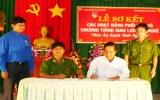 Huyện đoàn Phú Giáo: Sơ kết các hoạt động phối hợp với Đoàn cơ sở Trại giam An Phước