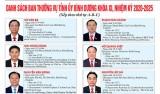 Danh sách Ban Thường vụ Tỉnh ủy Bình Dương, khóa XI, nhiệm kỳ 2020-2025 (Xếp theo thứ tự A-B-C)