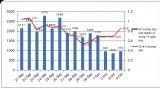 2.390 bệnh nhân xuất viện trong ngày 4-10