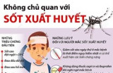 Không chủ quan với diễn biến nặng bệnh sốt xuất huyết